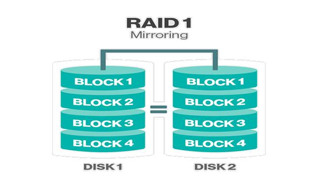 raid 1.png