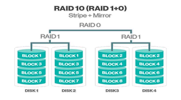 raid 10.png