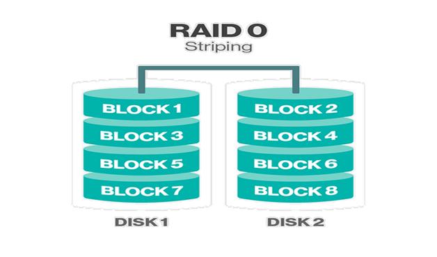 raid o.png