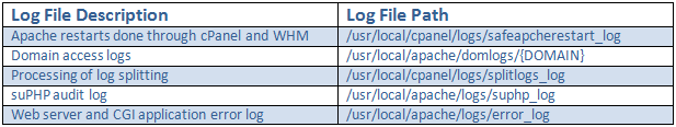 cpanel logs2.png
