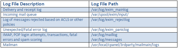 cpanel logs3.png
